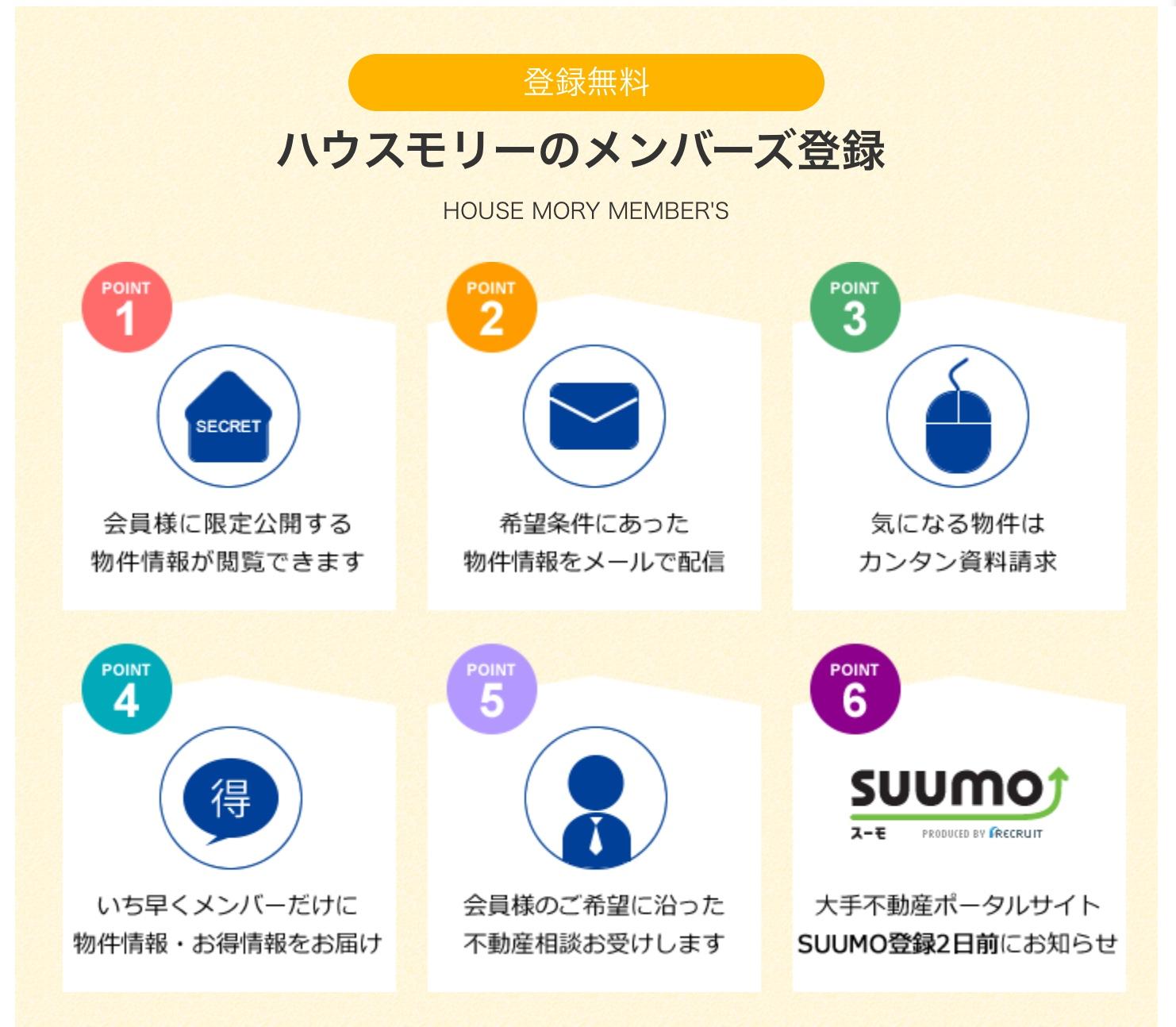 [NEW]SUUMO登録2日前の最新物件情報は無料メンバーズ登録!