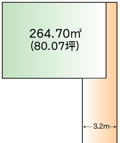 用地面積80.07坪!坪單價約3...