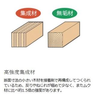 構造の特徴:高強度集成材